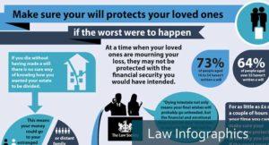 Law infographics