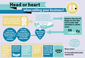 Head or Heart when selling your business?